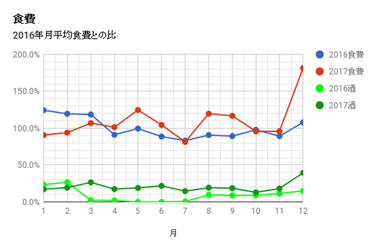 chart (7).png